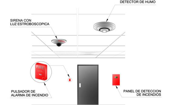 detector-de-incendios